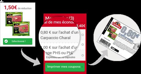 Comment imprimer et utiliser un coupon ?
